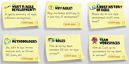 Introduction to Agile - agileSHERPA